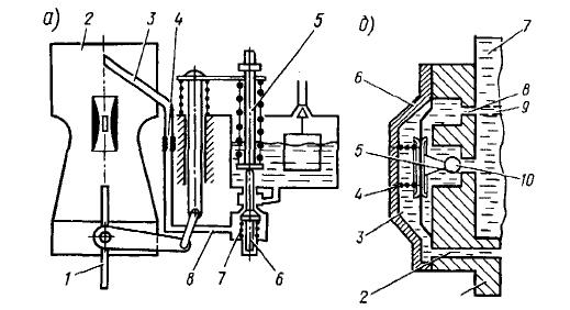 Экономайзер с механическим и пневматическим приводами