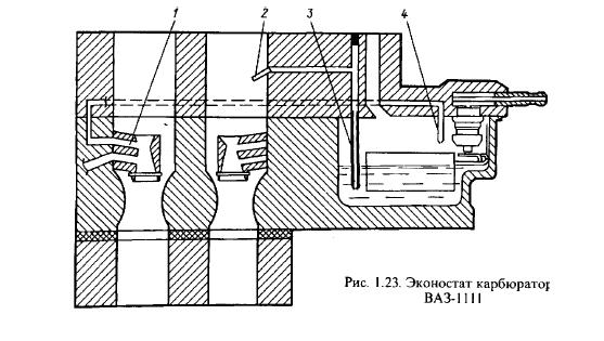 Эконостат карбюратора ВАЗ-1111
