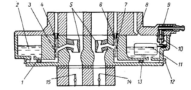 Главная дозирующая система двухкамерных карбюраторов