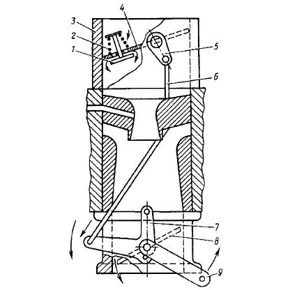 Механическое пусковое устройство