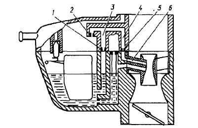 Схема эконостата карбюратора ДААЗ