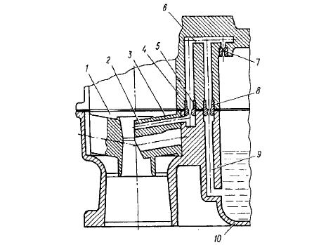 Схема эконостата карбюратора ВАЗ-2105 и-2108