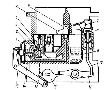 Схема УН карбюратора ВАЗ-2101