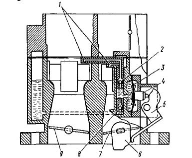 Схема ускорительного насоса карбюратора ВАЗ-2108