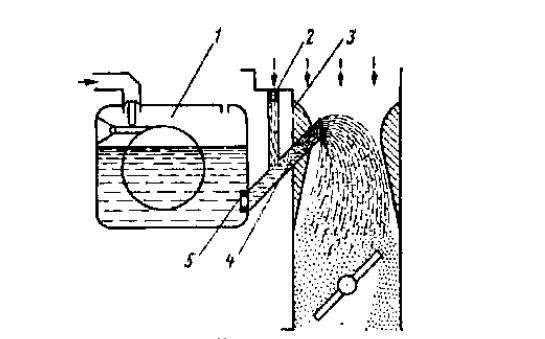 Схема главного дозирующего устройства с пневматическим торможением топлива
