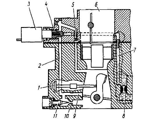 Система холостого хода карбюратора ДААЗ-21081