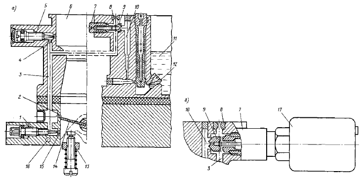 Система холостого хода карбюратора ВАЗ-2101