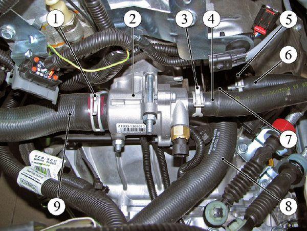 Термостат и шланги системы охлаждения двигателя и отопления салона
