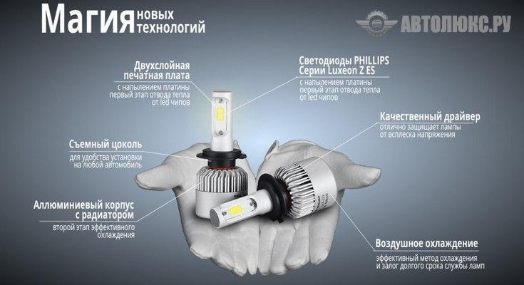 Светодиодные лампы 4Drive